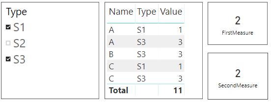 Power BI > Hide NULL or BLANK values in Matrix visual – Inkeysolutions